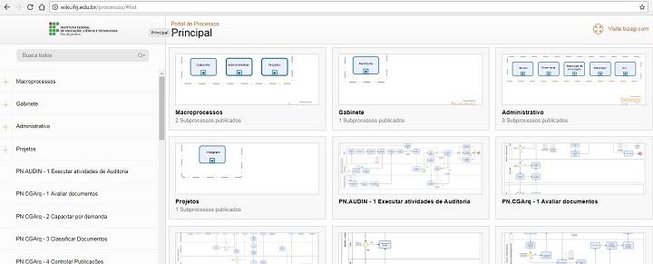 Print do site do Portal de Processos do IFRJ